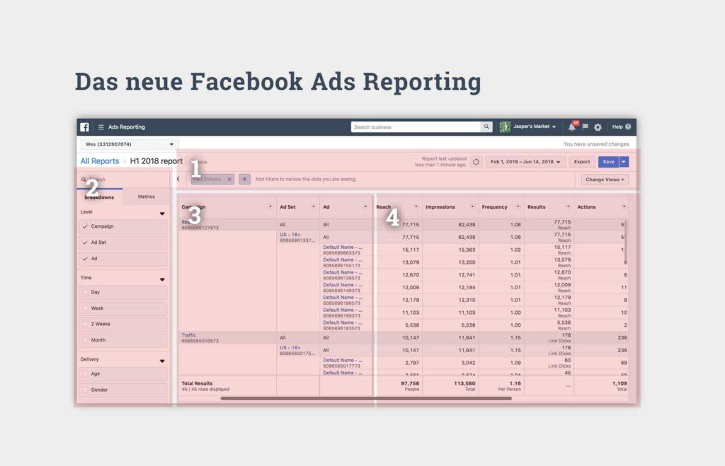 Vorstellung: Das neue Facebook Ads Reporting im Überblick