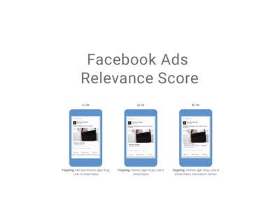 Facebook Ads Relevance Score: Bewertung von Ads einsehen und verbessern.