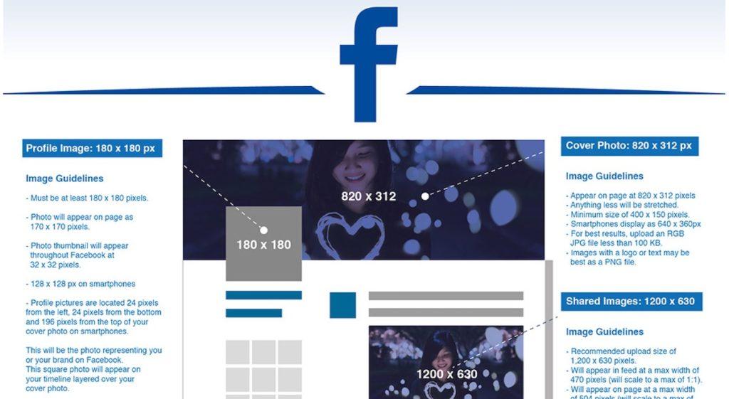 In einer Infografik: Die Bildgrößen von Facebook, Twitter, Instagram, Youtube und Pinterest 2019