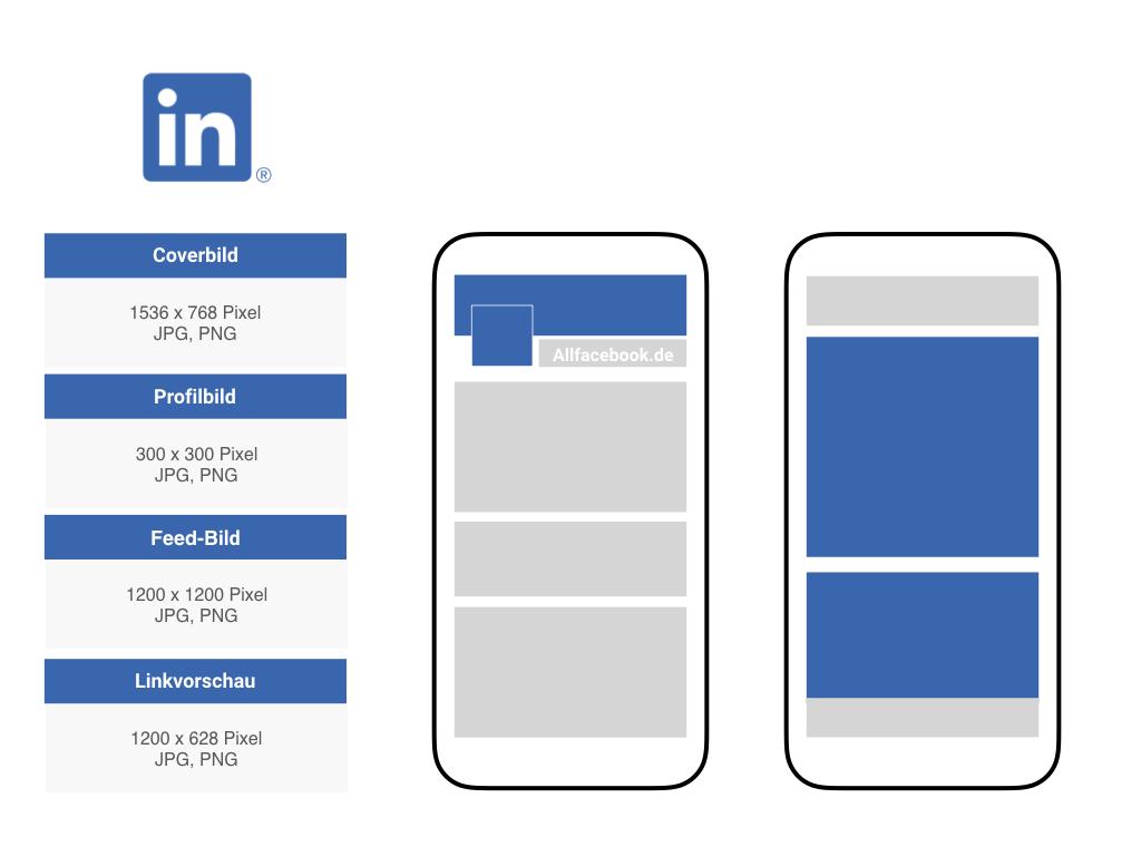 Als Infografik: Die Bildgrößen von Facebook, Twitter, Instagram